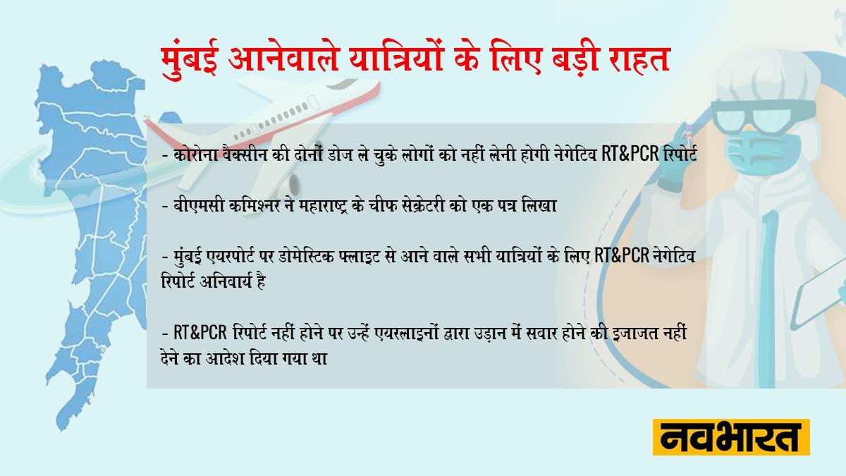 Maharashtra Corona Updates _ travelers coming to Mumbai, people who have taken both doses of vaccine (1)